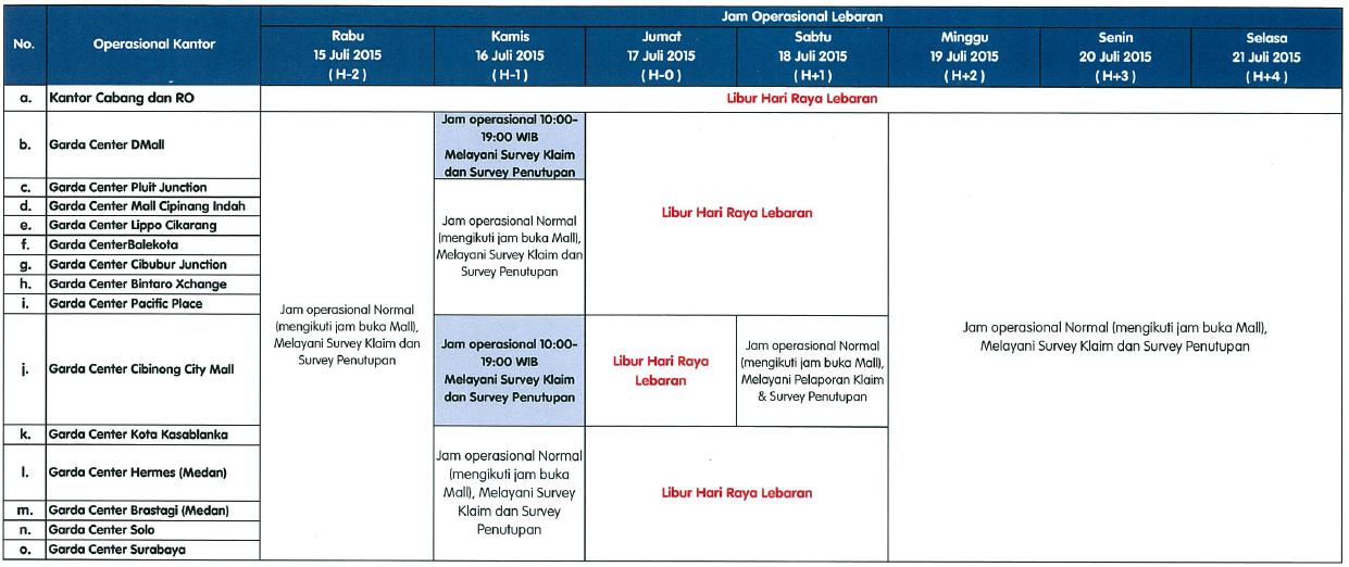 Perubahan jam operasional layanan Garda Center sepanjang Libur Lebaran 2015