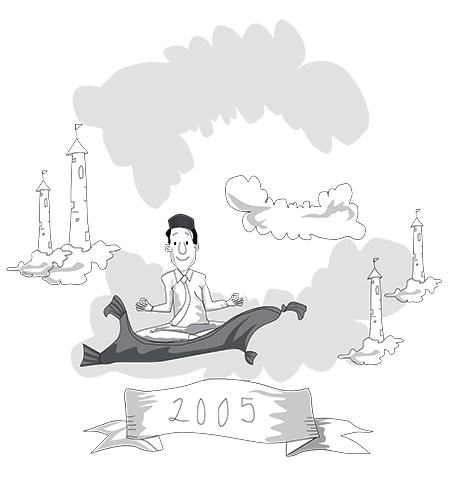 Milestone 2005