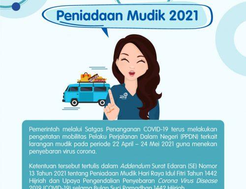 Peniadaan Mudik 2021