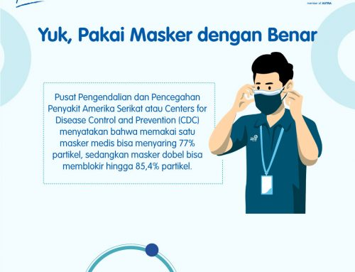 #POMinfo: Yuk, Pakai Masker dengan Benar